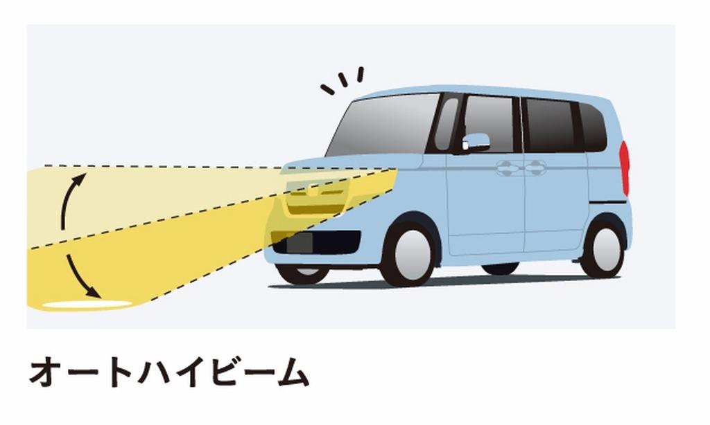 ホンダ N-BOXのオートハイビーム画像