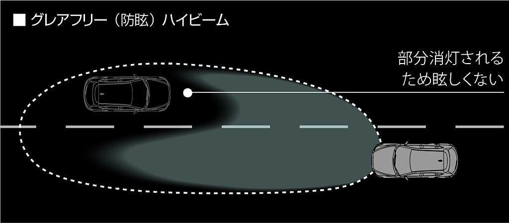 2代目マツダCX-5のアダプティブ・LED・ヘッドライトのイメージ画像