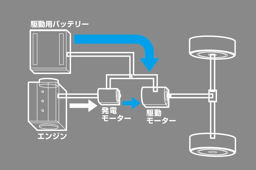 モーターの仕組み図解